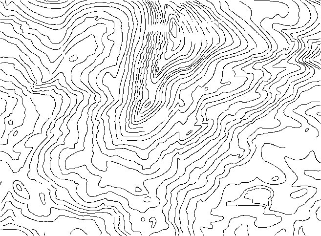 Topography Lines